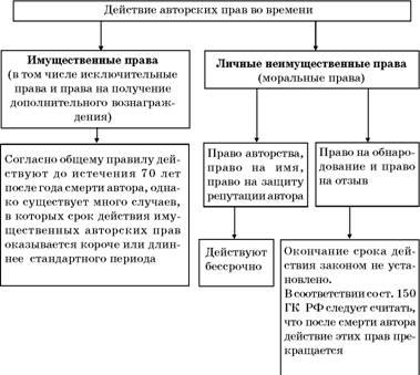 PDF Приостановление , возобновление , прекращение или отмена